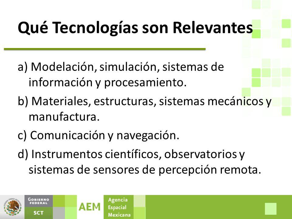 Qué Tecnologías son Relevantes a) Modelación, simulación, sistemas de información y procesamiento.