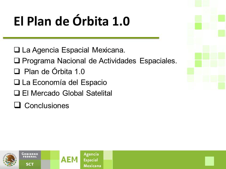 El Plan de Órbita 1.0 La Agencia Espacial Mexicana.