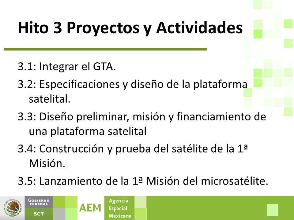 Hito 3 Proyectos y Actividades 3.1: Integrar el GTA.