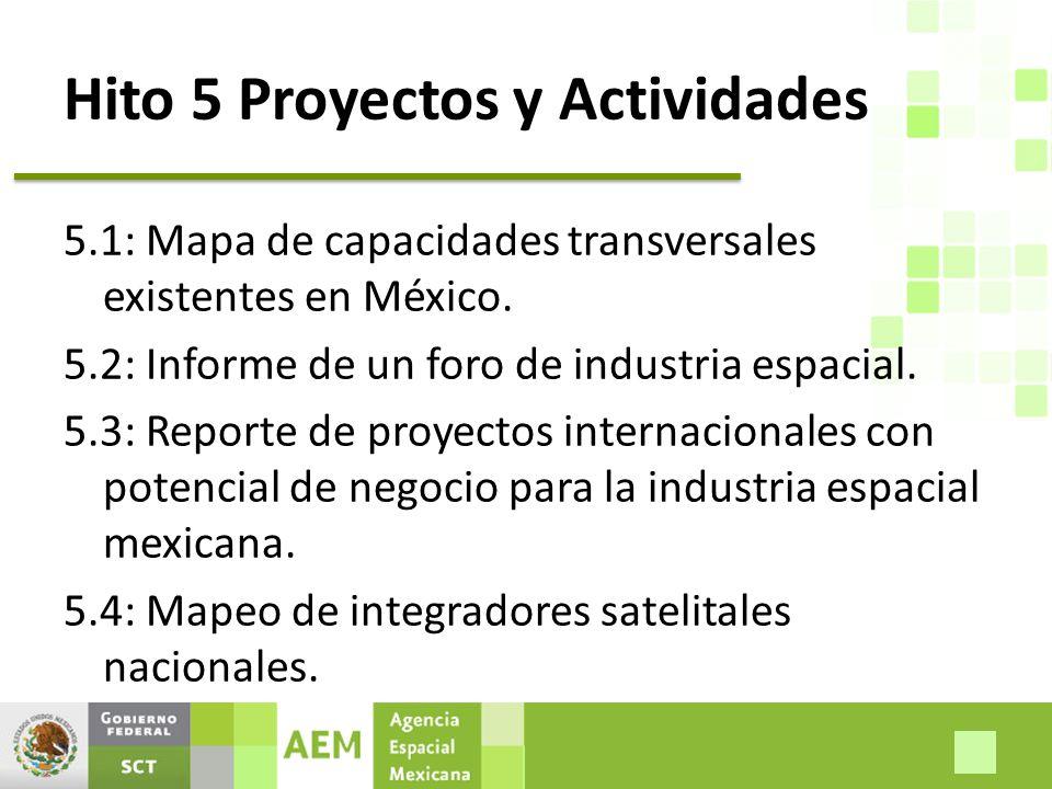Hito 5 Proyectos y Actividades 5.1: Mapa de capacidades transversales existentes en México.