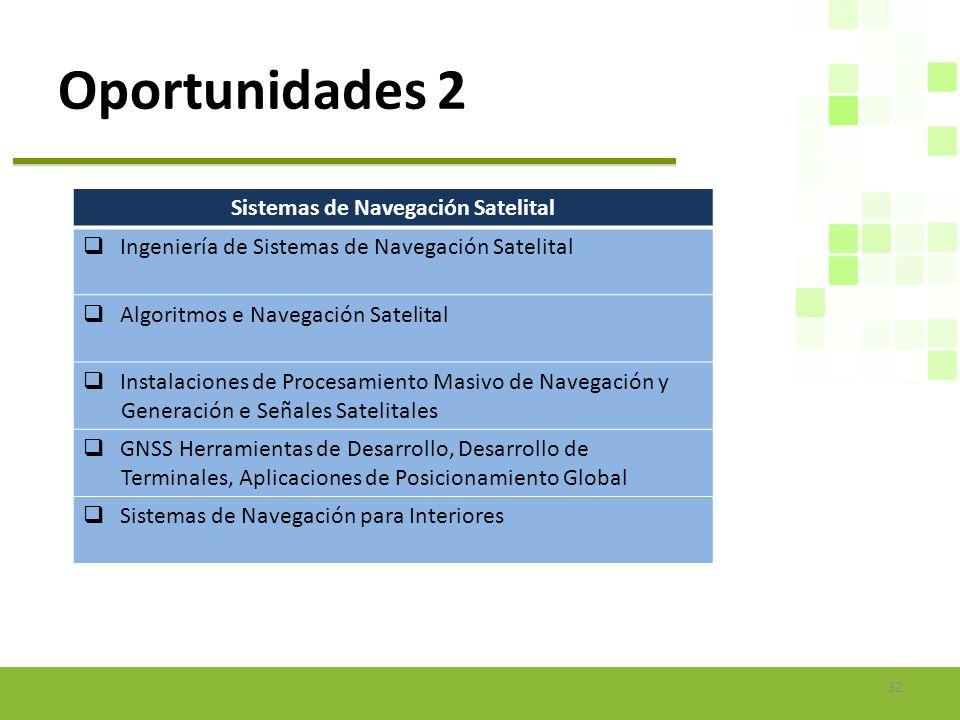 Oportunidades 2 32 Sistemas de Navegación Satelital Ingeniería de Sistemas de Navegación Satelital Algoritmos e Navegación Satelital Instalaciones de Procesamiento Masivo de Navegación y Generación e Señales Satelitales GNSS Herramientas de Desarrollo, Desarrollo de Terminales, Aplicaciones de Posicionamiento Global Sistemas de Navegación para Interiores
