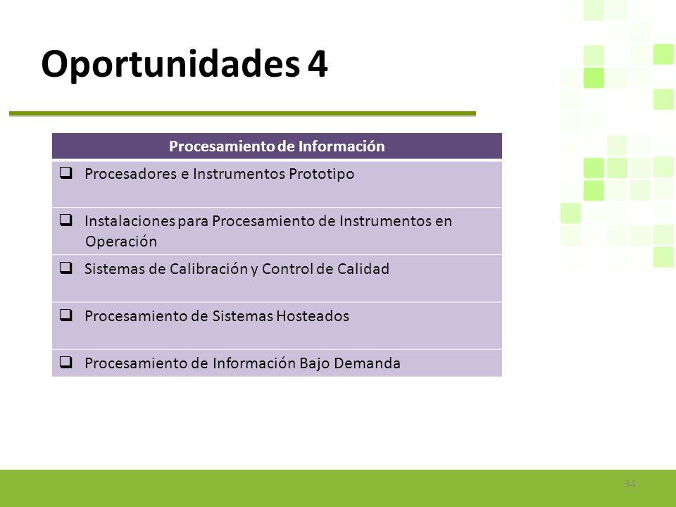 Oportunidades 4 34 Procesamiento de Información Procesadores e Instrumentos Prototipo Instalaciones para Procesamiento de Instrumentos en Operación Sistemas de Calibración y Control de Calidad Procesamiento de Sistemas Hosteados Procesamiento de Información Bajo Demanda