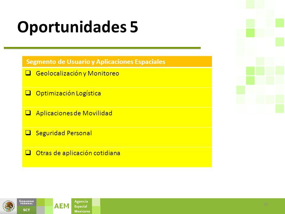 Oportunidades 5 35 Segmento de Usuario y Aplicaciones Espaciales Geolocalización y Monitoreo Optimización Logística Aplicaciones de Movilidad Seguridad Personal Otras de aplicación cotidiana