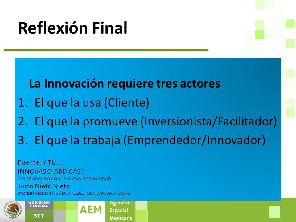 Reflexión Final La Innovación requiere tres actores 1.El que la usa (Cliente) 2.El que la promueve (Inversionista/Facilitador) 3.El que la trabaja (Emprendedor/Innovador) Fuente: Y TU…, INNOVAS O ABDICAS.