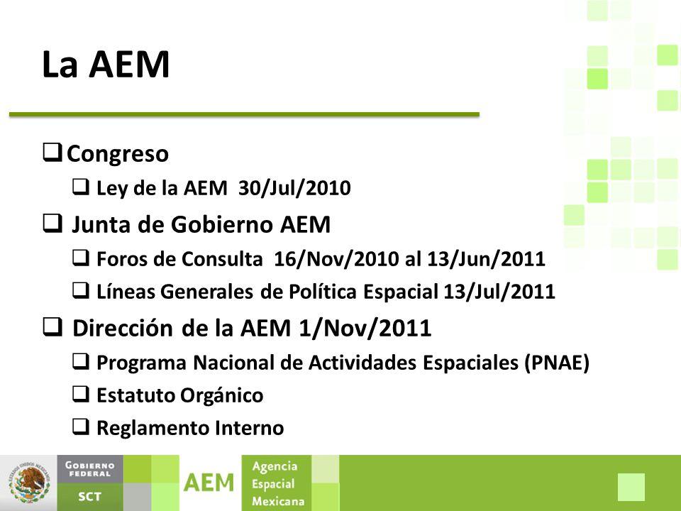 La AEM Congreso Ley de la AEM 30/Jul/2010 Junta de Gobierno AEM Foros de Consulta 16/Nov/2010 al 13/Jun/2011 Líneas Generales de Política Espacial 13/Jul/2011 Dirección de la AEM 1/Nov/2011 Programa Nacional de Actividades Espaciales (PNAE) Estatuto Orgánico Reglamento Interno