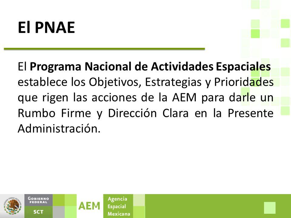 El PNAE El Programa Nacional de Actividades Espaciales establece los Objetivos, Estrategias y Prioridades que rigen las acciones de la AEM para darle un Rumbo Firme y Dirección Clara en la Presente Administración.