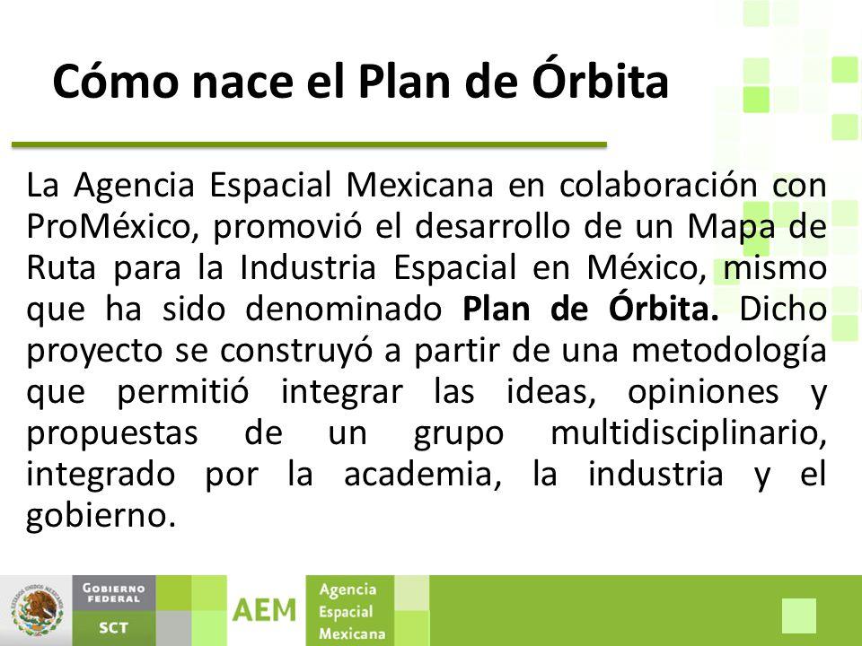 Cómo nace el Plan de Órbita La Agencia Espacial Mexicana en colaboración con ProMéxico, promovió el desarrollo de un Mapa de Ruta para la Industria Espacial en México, mismo que ha sido denominado Plan de Órbita.