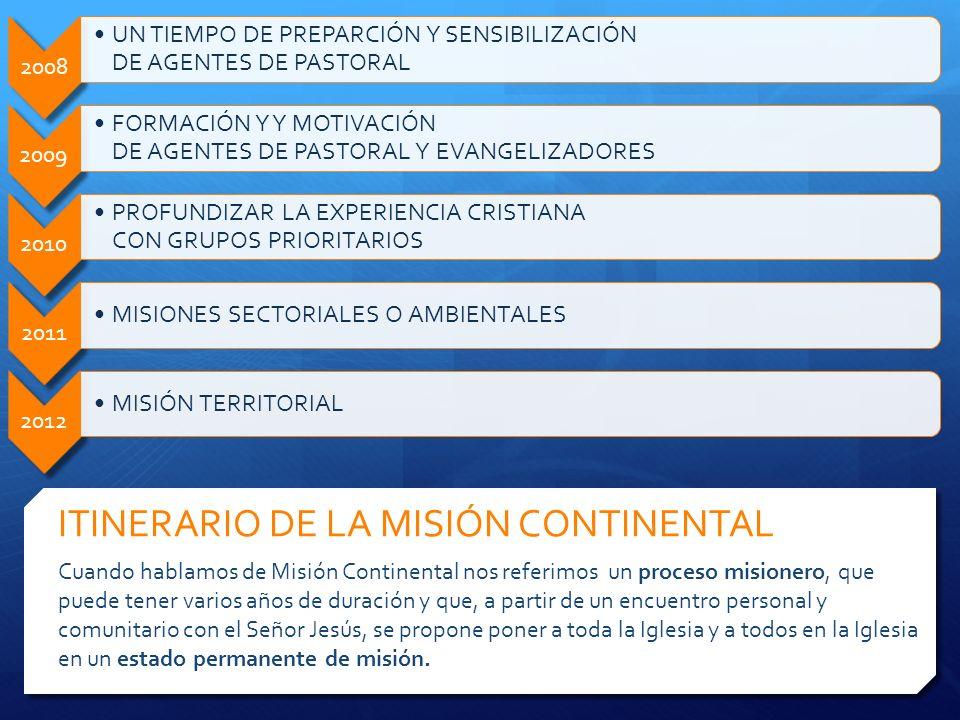 ITINERARIO DE LA MISIÓN CONTINENTAL Cuando hablamos de Misión Continental nos referimos un proceso misionero, que puede tener varios años de duración