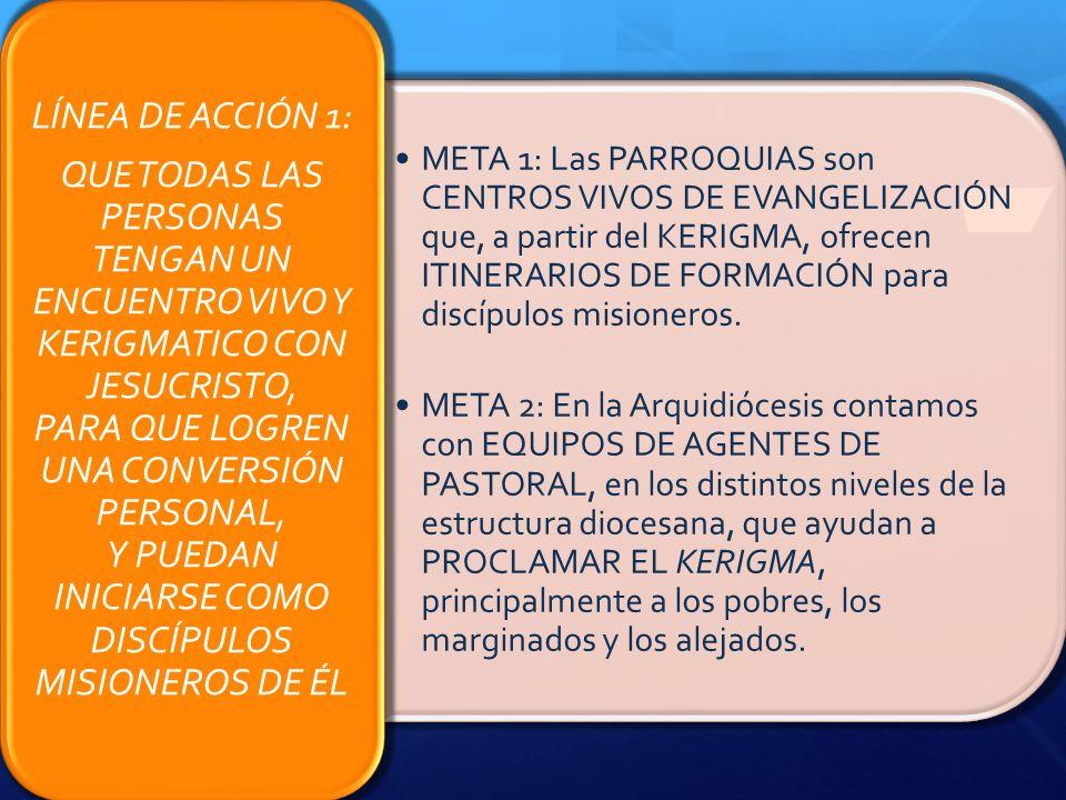 META 3: Las PARROQUIAS son CASAS Y ESCUELAS DE COMUNIÓN para sus fieles pues son comunidades donde se conoce, se asimila y se vive la ESPIRITUALIDAD DE COMUNIÓN.