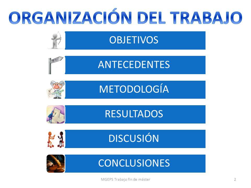 OBJETIVOS ANTECEDENTES METODOLOGÍA RESULTADOS DISCUSIÓN CONCLUSIONES 2MGEPS Trabajo fin de máster