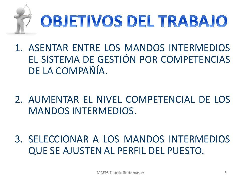 1.ASENTAR ENTRE LOS MANDOS INTERMEDIOS EL SISTEMA DE GESTIÓN POR COMPETENCIAS DE LA COMPAÑÍA. 2.AUMENTAR EL NIVEL COMPETENCIAL DE LOS MANDOS INTERMEDI