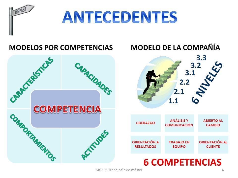 LA COMPAÑÍA SECTOR ALIMENTARIO.16 FÁBRICAS: 3800 EMPLEADOS.