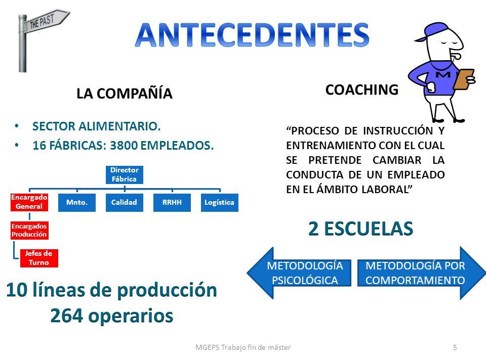 LA COMPAÑÍA SECTOR ALIMENTARIO. 16 FÁBRICAS: 3800 EMPLEADOS. COACHING Director Fábrica Encargado General Encargados Producción Jefes de Turno Mnto.Cal