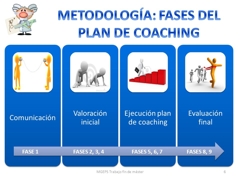 COMUNICACIÓN COLECTIVA Dar a conocer el sistema de gestión por competencias de la compañía.