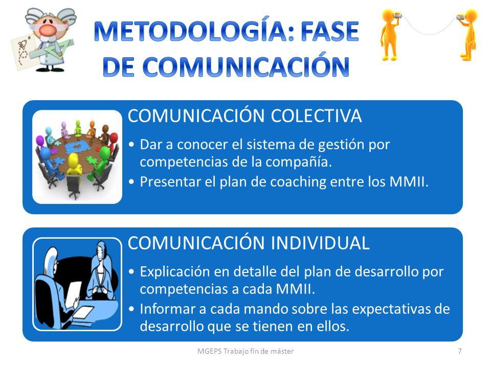 COMUNICACIÓN COLECTIVA Dar a conocer el sistema de gestión por competencias de la compañía. Presentar el plan de coaching entre los MMII. COMUNICACIÓN