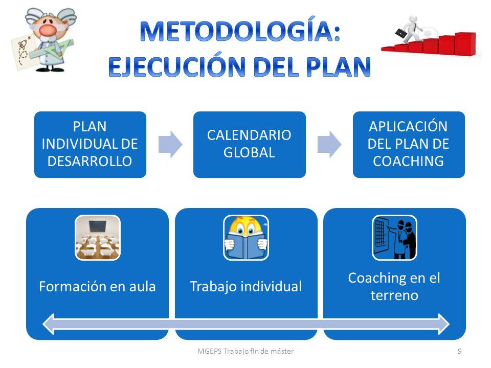 EVALUACIÓN FINAL Realizada por el consultor que impartió el coaching.