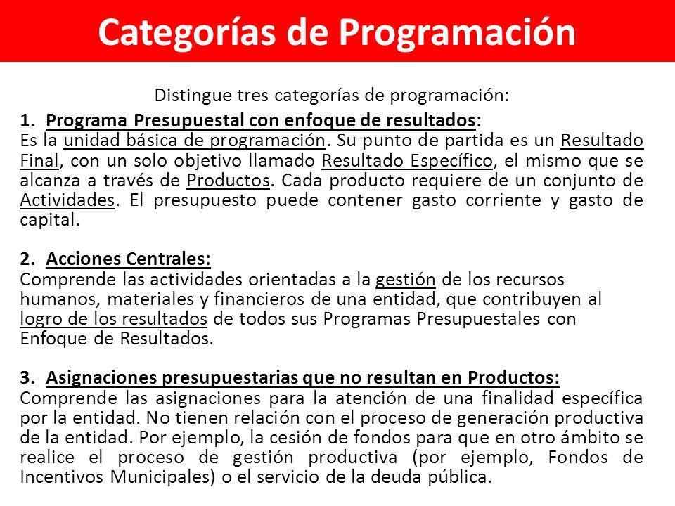 Categorías de Programación Distingue tres categorías de programación: 1.Programa Presupuestal con enfoque de resultados: Es la unidad básica de progra