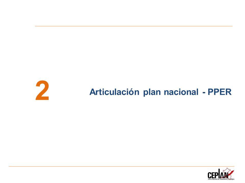 Articulación plan nacional - PPER 2