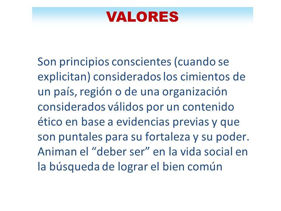 VALORES Son principios conscientes (cuando se explicitan) considerados los cimientos de un país, región o de una organización considerados válidos por