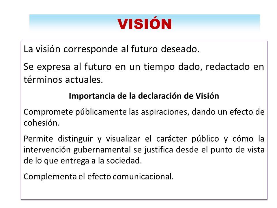 VISIÓN La visión corresponde al futuro deseado. Se expresa al futuro en un tiempo dado, redactado en términos actuales. Importancia de la declaración