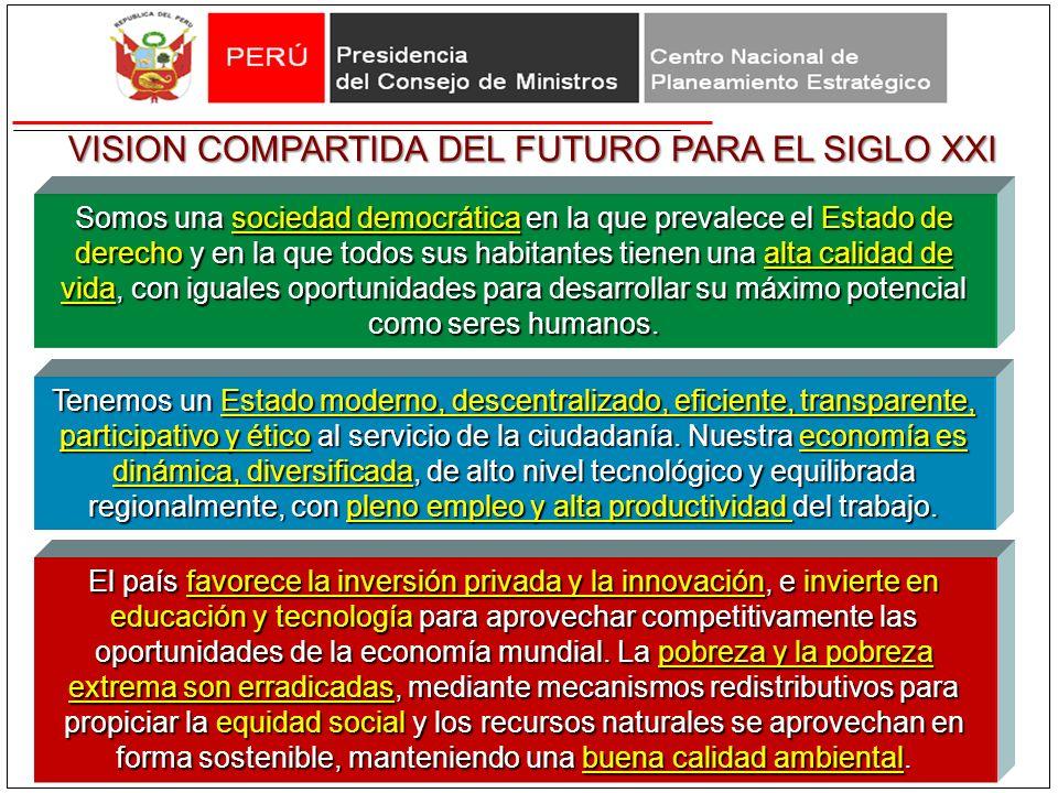 VISION COMPARTIDA DEL FUTURO PARA EL SIGLO XXI Somos una sociedad democrática en la que prevalece el Estado de derecho y en la que todos sus habitante