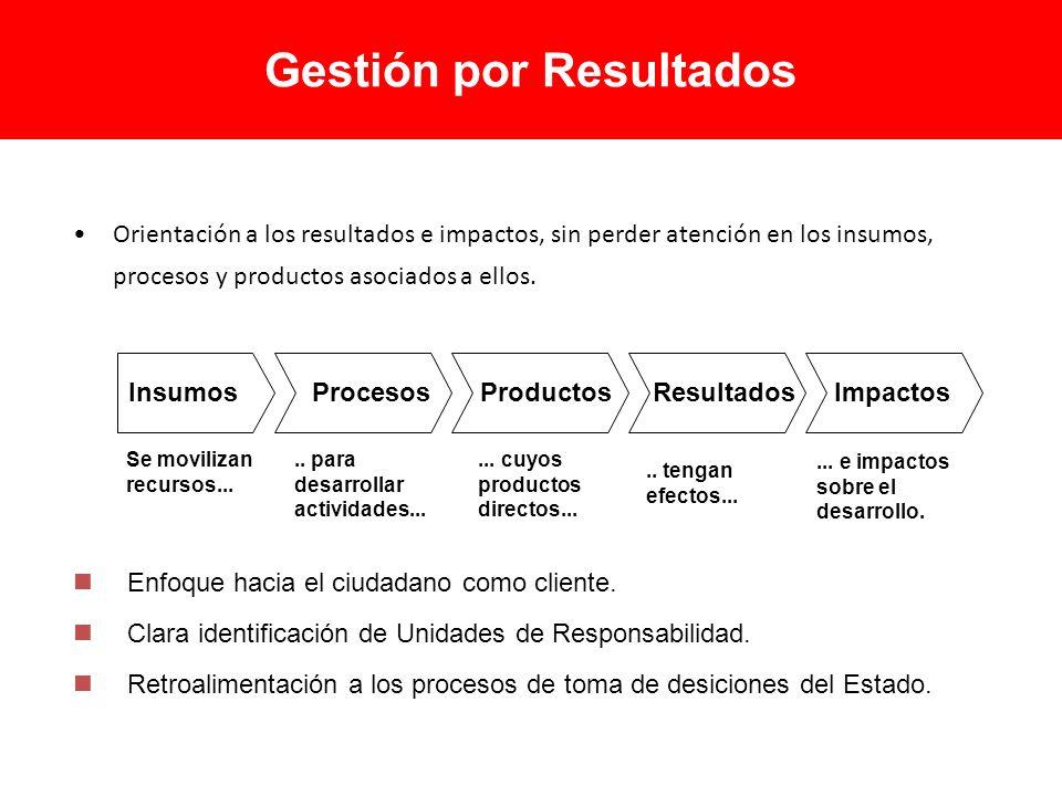 Gestión por Resultados Orientación a los resultados e impactos, sin perder atención en los insumos, procesos y productos asociados a ellos. InsumosPro