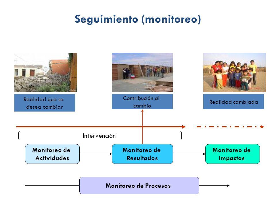 Realidad que se desea cambiar Realidad cambiada Intervención Contribución al cambio Monitoreo de Actividades Monitoreo de Resultados Monitoreo de Impactos Monitoreo de Procesos Seguimiento (monitoreo)