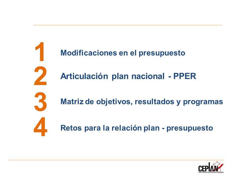 Modificaciones en el presupuesto 1 2 Articulación plan nacional - PPER 3 Retos para la relación plan - presupuesto 4 Matriz de objetivos, resultados y