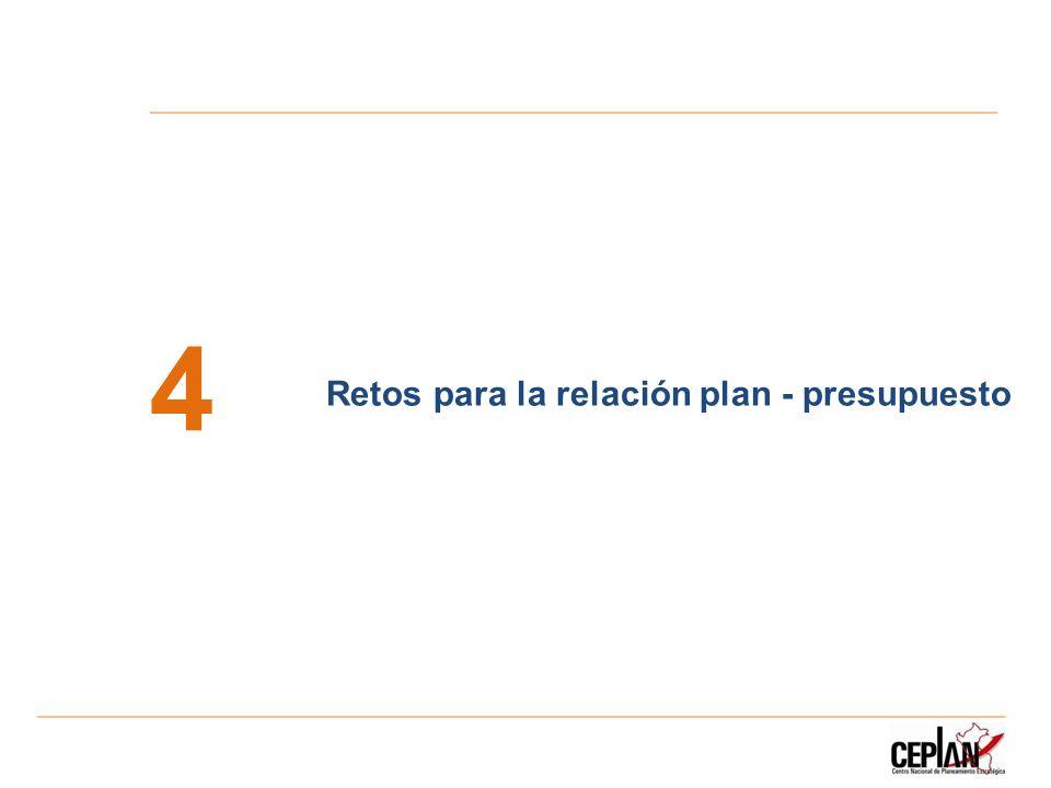 Retos para la relación plan - presupuesto 4