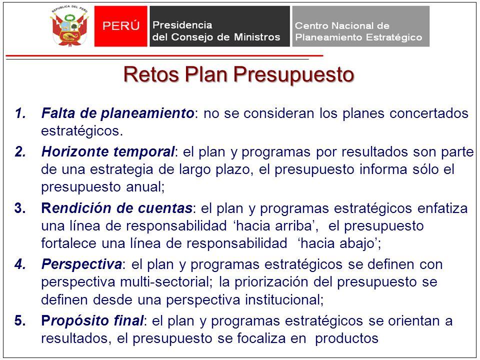 Retos Plan Presupuesto 1. 1.Falta de planeamiento: no se consideran los planes concertados estratégicos. 2. 2.Horizonte temporal: el plan y programas