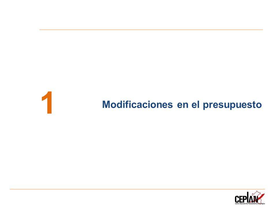 DEFINICIÓN DE LA MISIÓN INSTITUCIONAL: Cuál es el propósito de la Organización.