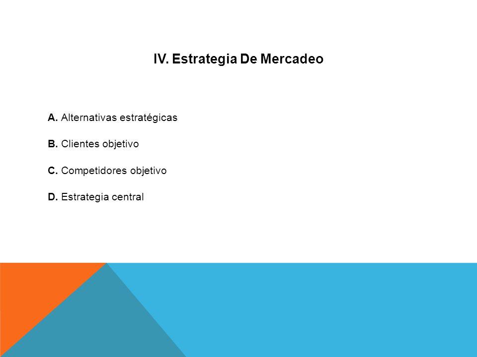 IV. Estrategia De Mercadeo A. Alternativas estratégicas B. Clientes objetivo C. Competidores objetivo D. Estrategia central