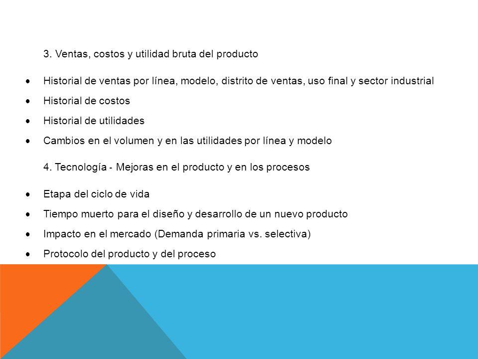 3. Ventas, costos y utilidad bruta del producto Historial de ventas por línea, modelo, distrito de ventas, uso final y sector industrial Historial de