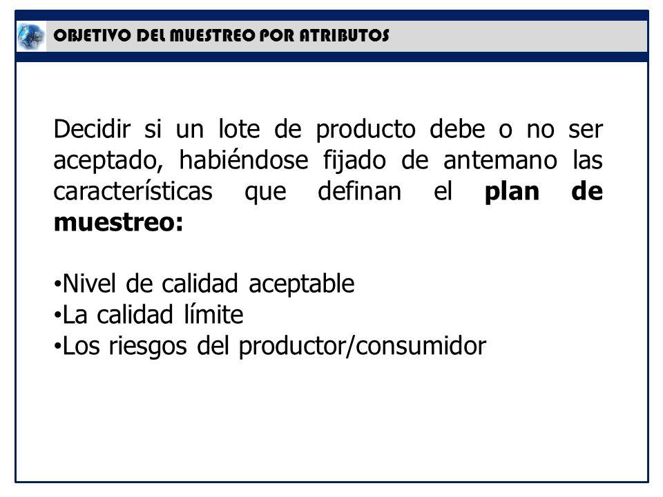 OBJETIVO DEL MUESTREO POR ATRIBUTOS Decidir si un lote de producto debe o no ser aceptado, habiéndose fijado de antemano las características que definan el plan de muestreo: Nivel de calidad aceptable La calidad límite Los riesgos del productor/consumidor