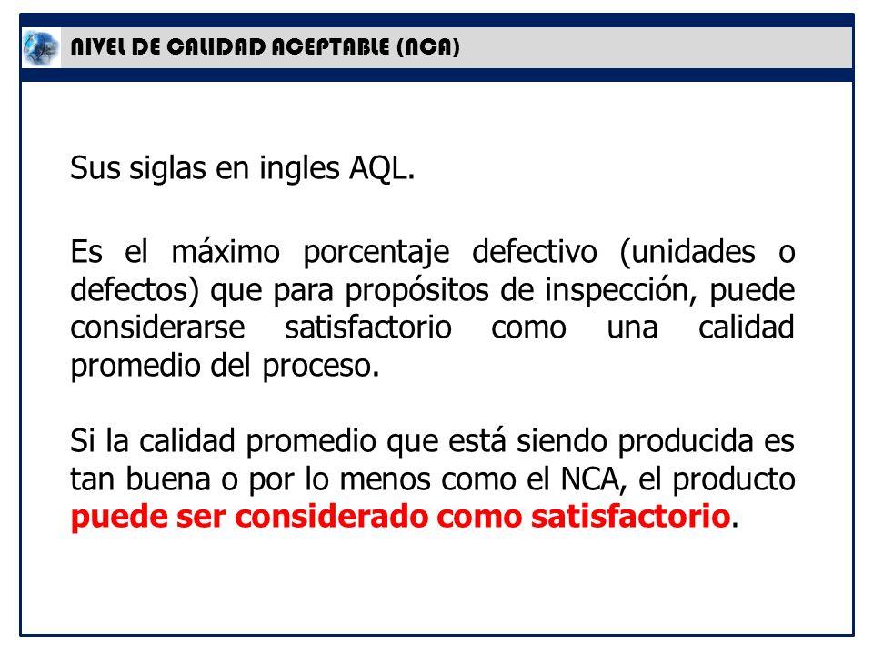 NIVEL DE CALIDAD ACEPTABLE (NCA) Sus siglas en ingles AQL.