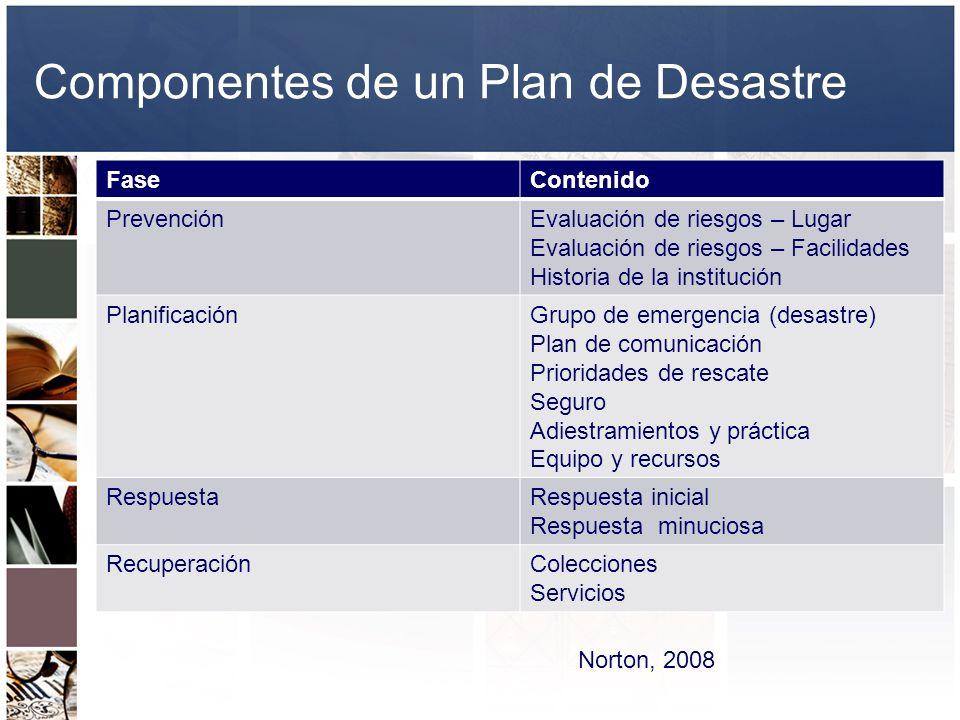 Componentes de un Plan de Desastre FaseContenido PrevenciónEvaluación de riesgos – Lugar Evaluación de riesgos – Facilidades Historia de la institució