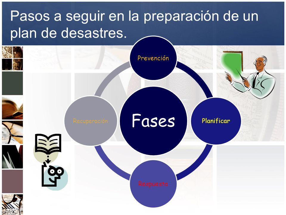 Pasos a seguir en la preparación de un plan de desastres. Fases Prevención Planificar Respuesta R ecuperación