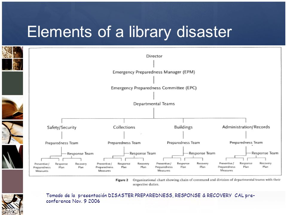 Elements of a library disaster Tomado de la presentación DISASTER PREPAREDNESS, RESPONSE & RECOVERY CAL pre- conference Nov.