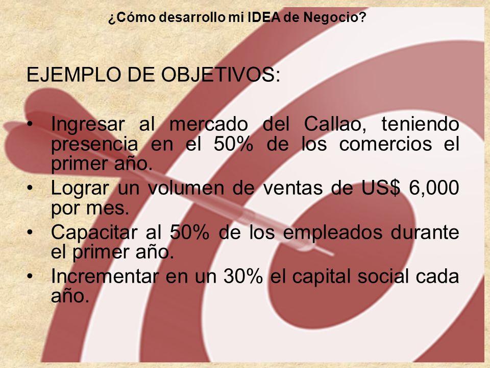 EJEMPLO DE OBJETIVOS: Ingresar al mercado del Callao, teniendo presencia en el 50% de los comercios el primer año. Lograr un volumen de ventas de US$