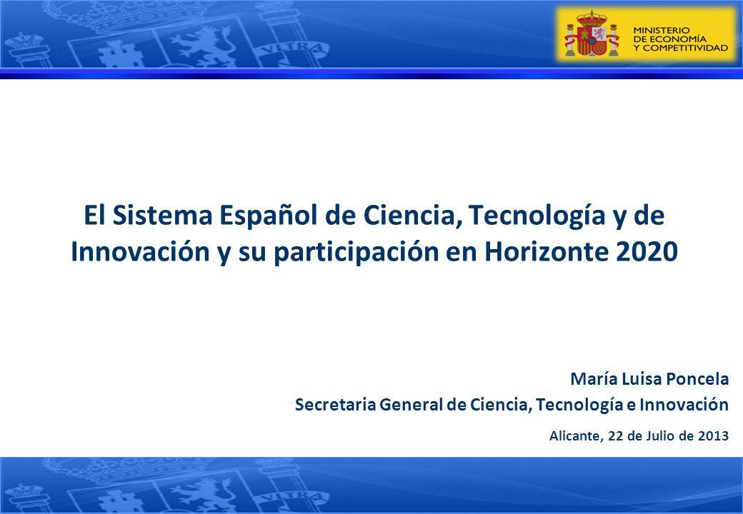 María Luisa Poncela Secretaria General de Ciencia, Tecnología e Innovación Alicante, 22 de Julio de 2013 El Sistema Español de Ciencia, Tecnología y d