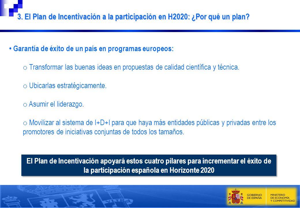3. El Plan de Incentivación a la participación en H2020: ¿Por qué un plan? Garantía de éxito de un país en programas europeos: o Transformar las buena