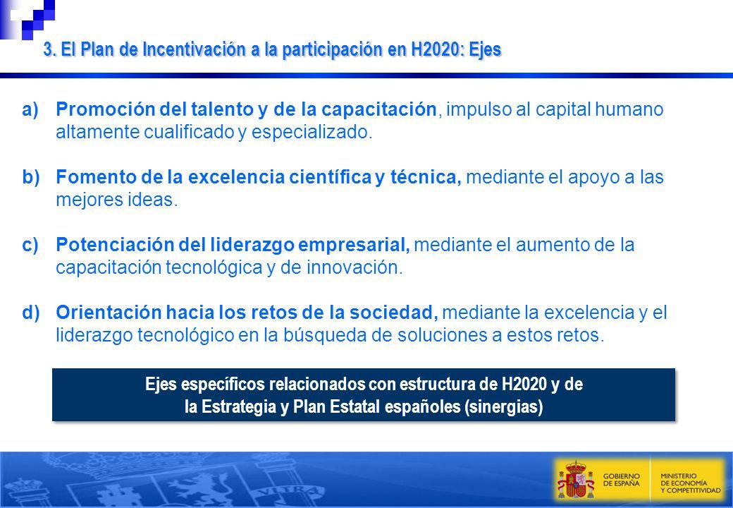 a)Promoción del talento y de la capacitación, impulso al capital humano altamente cualificado y especializado. b)Fomento de la excelencia científica y
