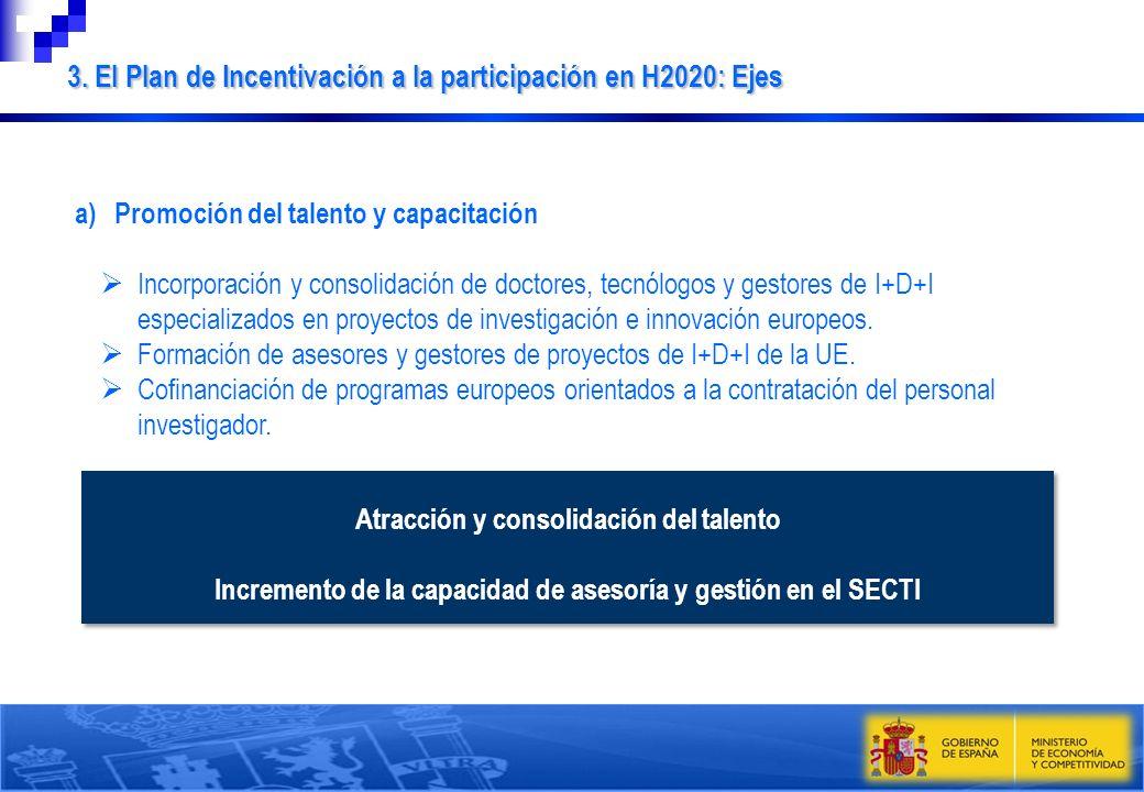 Atracción y consolidación del talento Incremento de la capacidad de asesoría y gestión en el SECTI Atracción y consolidación del talento Incremento de