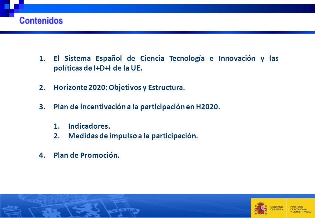 1.El Sistema Español de Ciencia Tecnología e Innovación y las políticas de I+D+I de la UE.