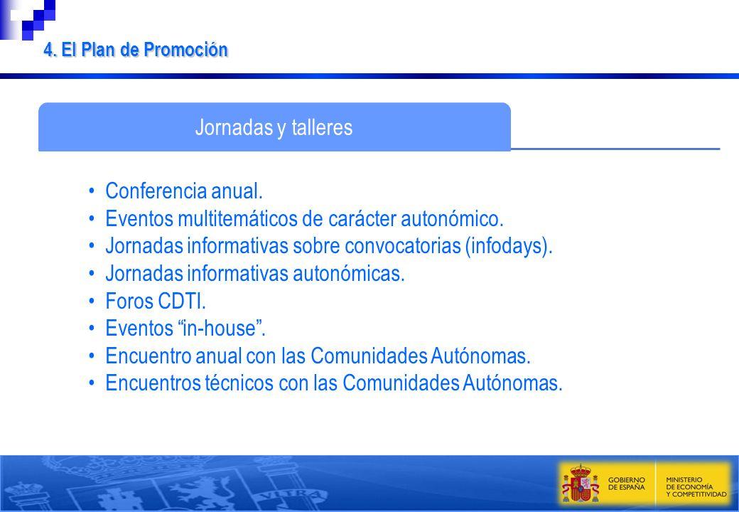 4. El Plan de Promoción Jornadas y talleres Conferencia anual. Eventos multitemáticos de carácter autonómico. Jornadas informativas sobre convocatoria