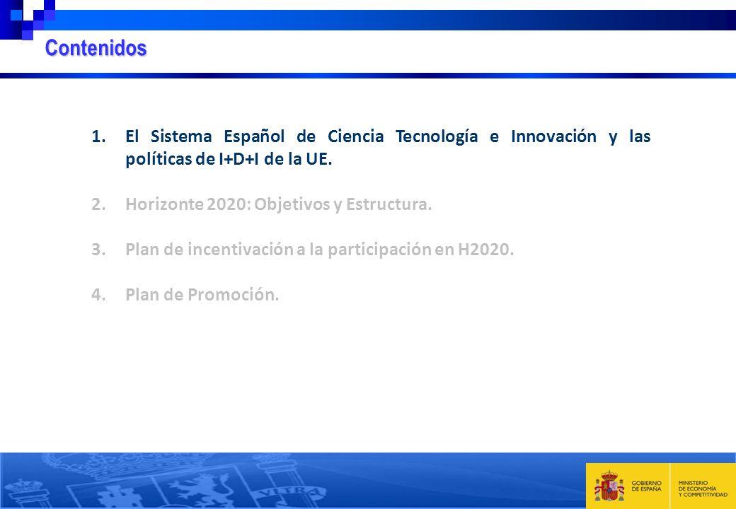 1.El Sistema Español de Ciencia Tecnología e Innovación y las políticas de I+D+I de la UE 1.