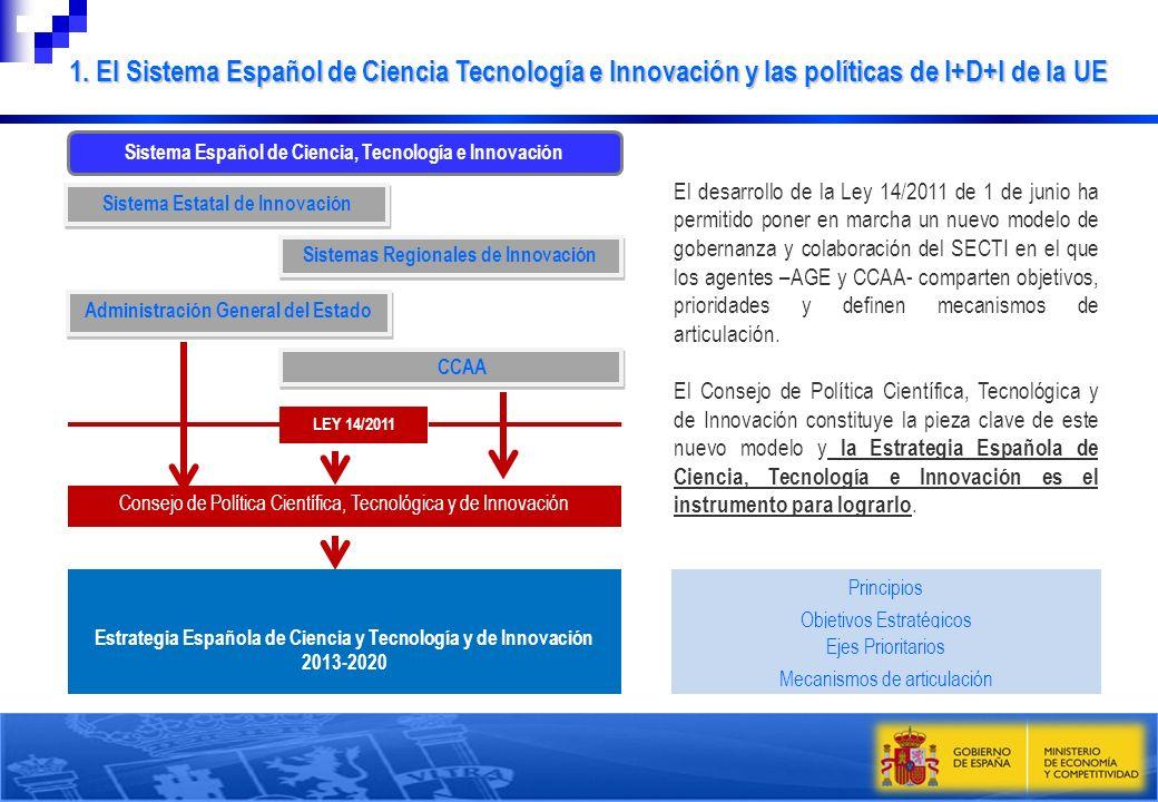 La Estrategia Española de Ciencia, Tecnología y de Innovación (EECTI) prevé la coordinación de las actuaciones de la AGE, las CCAA y la UE: En la definición de la EECTI la consolidación y participación del Sistema Español de CTI y sus agentes en el Espacio Europeo de Investigación (EEI) ha desempeñado un papel esencial.