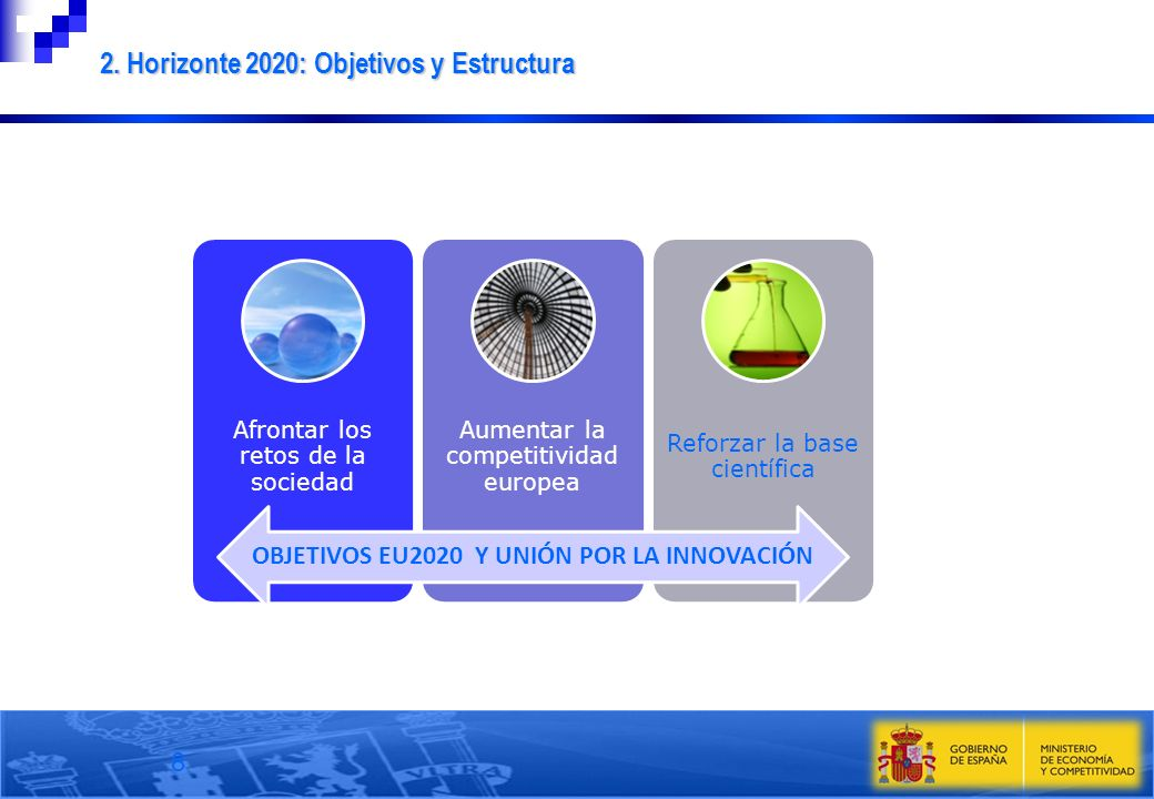 8 Afrontar los retos de la sociedad Aumentar la competitividad europea Reforzar la base científica OBJETIVOS EU2020 Y UNIÓN POR LA INNOVACIÓN 2. Horiz