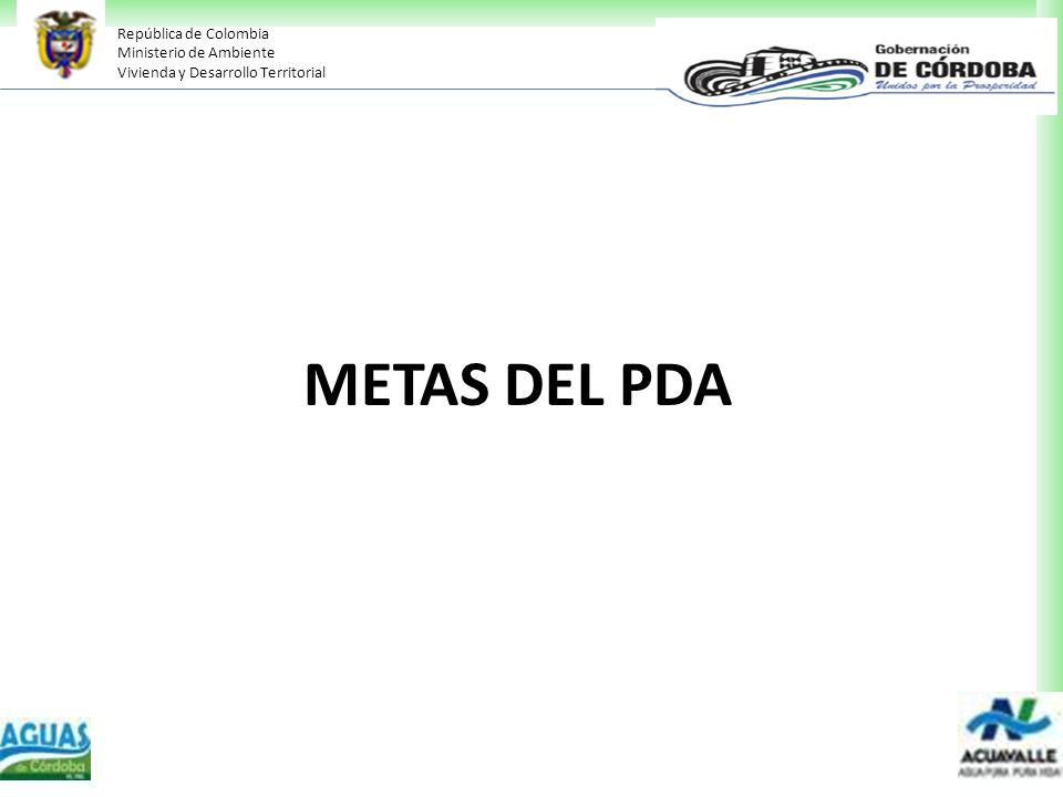 República de Colombia Ministerio de Ambiente Vivienda y Desarrollo Territorial METAS DEL PDA