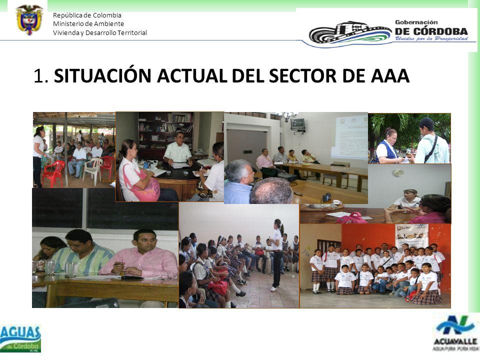 República de Colombia Ministerio de Ambiente Vivienda y Desarrollo Territorial 1. SITUACIÓN ACTUAL DEL SECTOR DE AAA